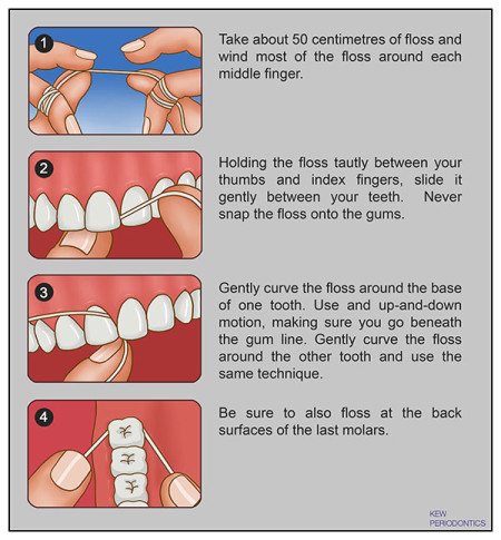 How-to-floss-logo